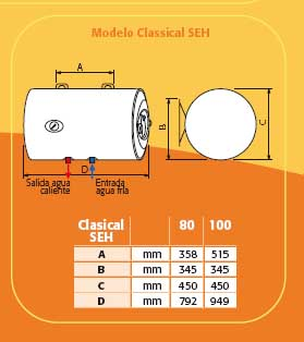 Ferroli classical seh 80 termo electrico horizontal - Termos electricos horizontales ...