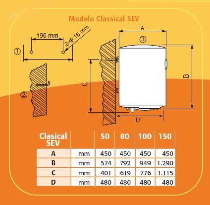 Ferroli classical sev 50 termo electrico agua caliente - Termo electrico agua ...
