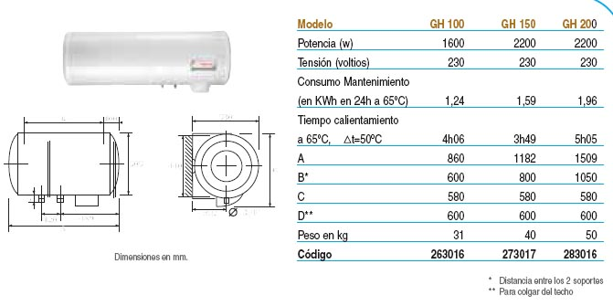 Thermor o pro gh 150 l termo electrico horizontal gama - Termos electricos horizontales ...