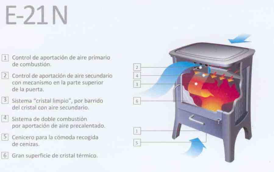 Hergom estufa e 21n marron doble combusti n e21n for Estufas doble combustion precios