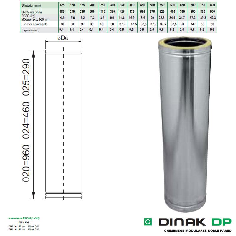 Dinak tubo modular doble pared dp 020 recto 960 mm - Tubos chimenea acero inoxidable precios ...