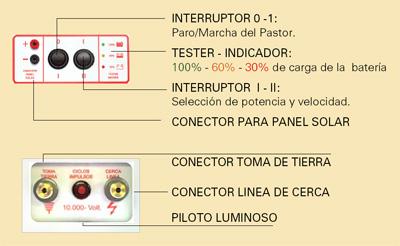 LLAMPEC PASTOR ELÉCTRICO A BATERÍA 12 V MODELO 18 CARACTERÍSTICAS