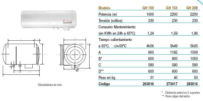 Thermor o pro gh 200 termo electrico horizontal de techo - Termo electrico 200 litros ...