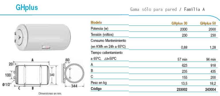 Thermor o pro slim gh plus 50 termo electrico horizontal - Termo electrico 150 litros horizontal ...