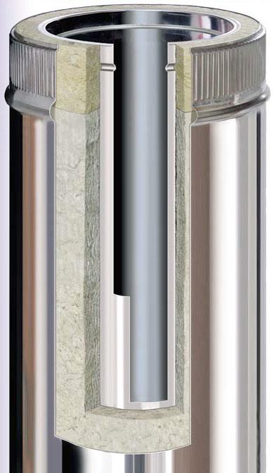 Bofill tdp tubo chimenea inox modular de doble pared - Tubos de acero inoxidable para chimeneas ...