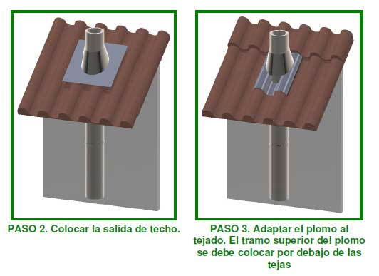 Dinak Salida de techo cubreaguas 2